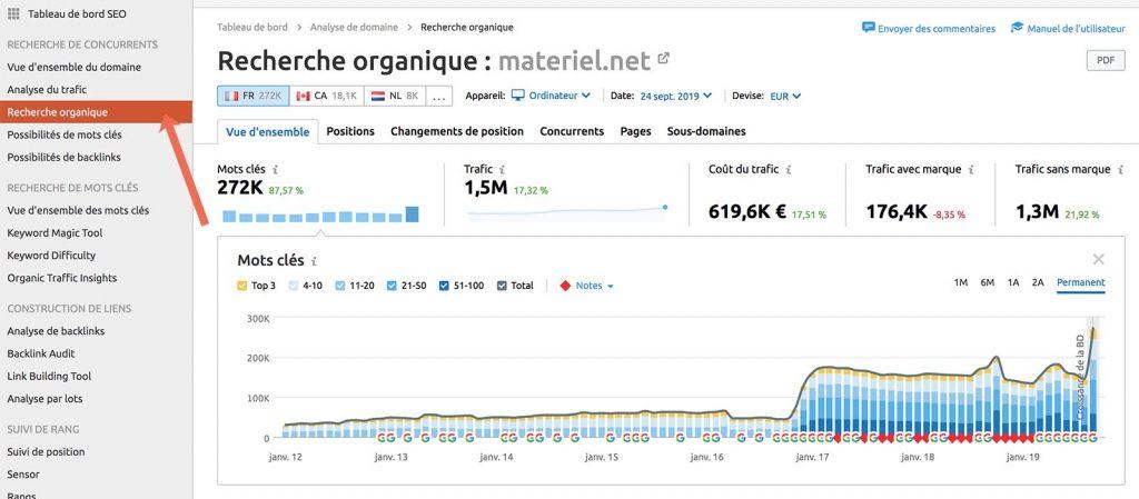 Details recherche organique semrush