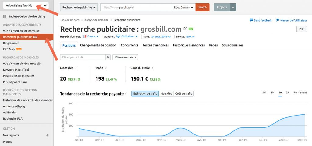 Semrush Paid search